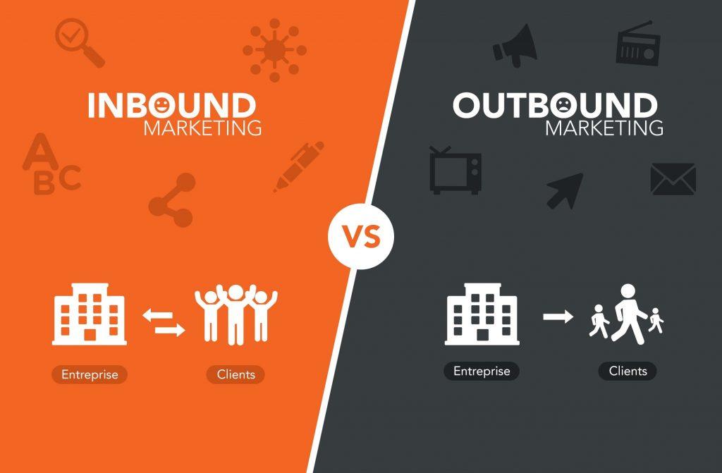 I due principali modi per generare lead