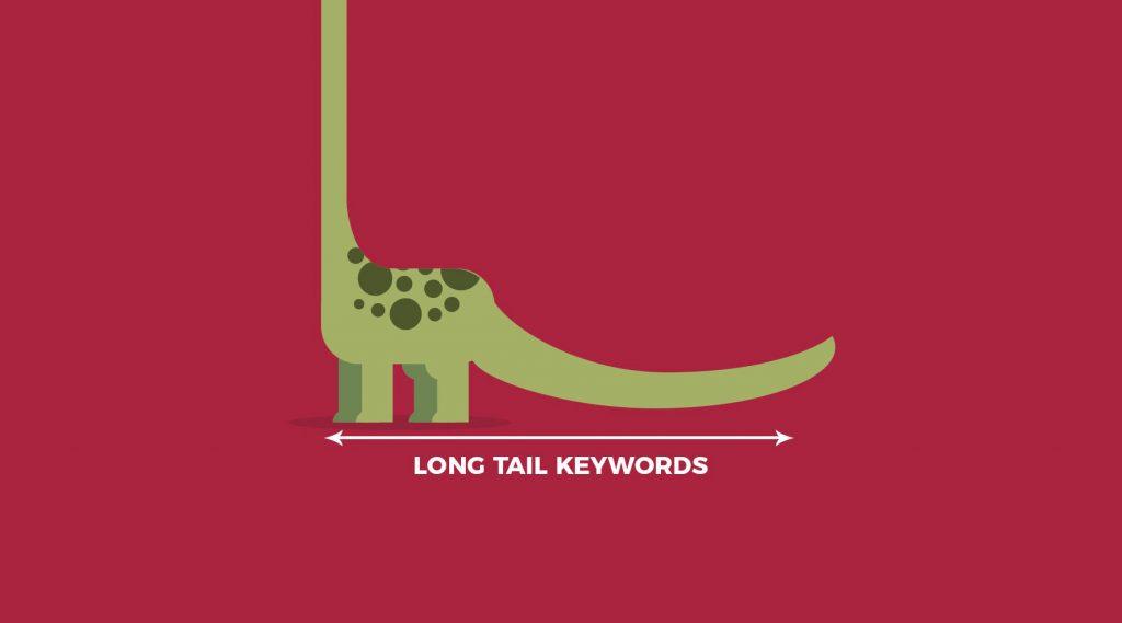 Keywords a coda lunga sono importanti?