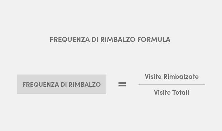 Frequenza di rimbalzo - formula